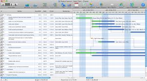 What Is Gantt Chart Historical Reference