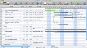 Gantt Chart Program Free What Is Gantt Chart Historical Reference