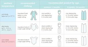 How To Dress Your Baby At Night Based On Temps Aden