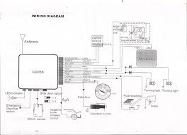 magnificent audiovox wiring diagram images electrical circuit car security system wiring diagram famous audiovox wiring diagram ideas electrical circuit diagram