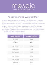 Gravity Blanket Size Chart How To Choose A Weighted Blanket Mosaic Weighted Blankets
