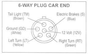 6 way plug wiring diagram 6 pin to 7 pin trailer adapter wiring diagram at 6 Way Wiring Diagram