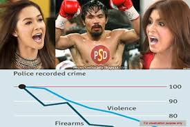 OMG! How amusing. The Legal Wife compared to Pacquaio fights via Relatably.com