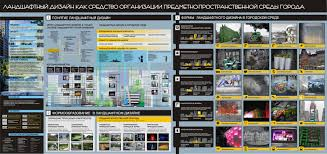 МАРХИ Московский архитектурный институт Государственная академия   ДИПЛОМ САРФ Ландшафтный дизайн как средство организации предметно пространственной среды