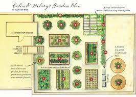 Tremendous 8 Roof Top Plan Rooftop Healing Garden Hafs .
