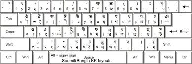 dl layouts soumili keyboard keyboard_layouts