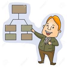 Businessman Arranging Org Chart