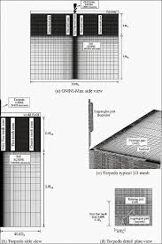 1500 square foot house 1400 to 1500 sq ft ranch house plans 1900 sq ft ranch house plans