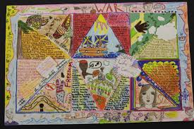 Quilt of Remembrance (Slavery Project) - Ashland Middle School ... & Quilt of Remembrance (Slavery Project) Adamdwight.com