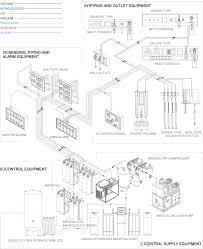 medical gas diagram wiring diagram essig medical gas distribution system medimaxkorea co liquid diagram medical gas diagram