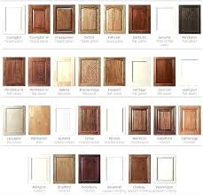 Wood Stain Comparison Chart Varathane Gel Stain Reviews Govtexam Co