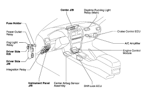 amusing toyota prius fuse box location gallery image wire  at In What Part Is Fuse Box Located Toyota