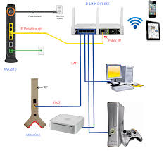 att wiring diagram wiring diagrams best att router wiring diagram wiring diagrams cat wiring diagrams att wiring diagram