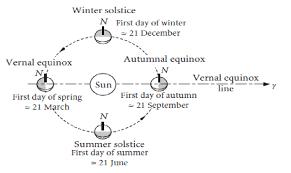 american revolution and french revolution venn diagram diagram of the sun s revolution great installation of wiring