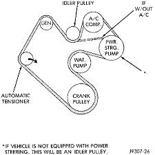 i need a belt diagram for a 1995 dodge ram 1500 v8 with a c Dodge Ram 1500 Diagram Dodge Ram 1500 Diagram #85 dodge ram 1500 wiring diagram