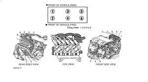 1996 pontiac grand prix firing order diagram 1996 pontiac grand hi welcome to the forum