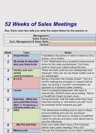 Sales Meeting Topic 005 Template Ideas Team Meeting Agenda Hr All Comp Meet M