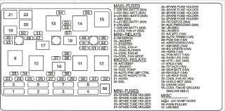 1996 grand am fuse box wiring diagram list 1996 grand am fuse box wiring diagram mega 1996 grand am fuse box