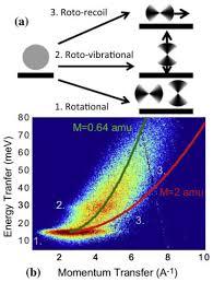 negative quantum conditional entropy