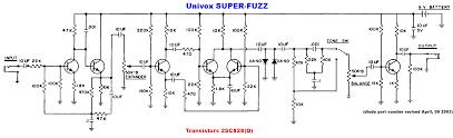 Wampler Pedals tagboardeffects blogspot co il 2013 12 unicordunivox super fuzz html
