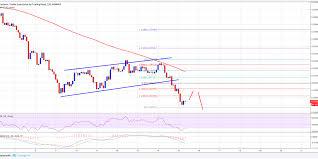 Cardano Price Chart Cardano Price Forecast Ada Usd Bearish Below 0 20 Cryptosrus