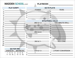 Get Your Free Madden 19 Play Call Sheet Madden School