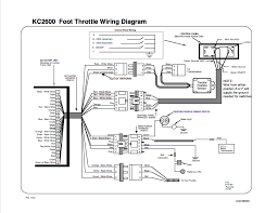 kenworth t600 wiring diagrams kenworth discover your wiring t800 kenworth wiring diagrams for trucks