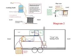 tiny house water system. Diagram1 Diagram2 Tiny House Water System E