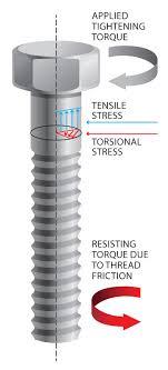 how do i take torsion into