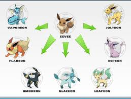Pokemon Heatran Evolution Chart 70 Systematic Pokemon Deerling Evolution Chart