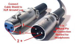 balanced cables dual 3 pin xlr pinout