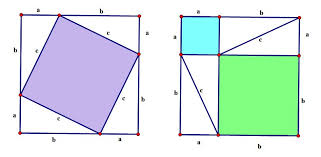 pythagoras essay com pythagoras the mathemagician karim el the  pythagorean theorem from the picture above we can see that the pythagorean theorem tells us that pythagoras essays students