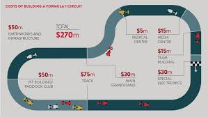 How Much Does It Cost To Stage A Grand Prix Raconteur