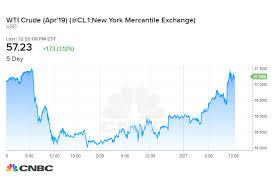 Crude Oil Stockpiles Chart Oil Rises As Us Crude Stocks Plunge Saudis Brush Off Trump