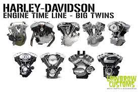 harley davidson engine timeline big twins lowbrow customs blog