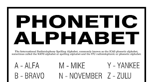 Ipa (international phonetics alphabet) keyboard available? Raconteur Report Basic Training Phonetic Alphabet
