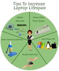 Tips To Increase Laptops Lifespan Visual Ly