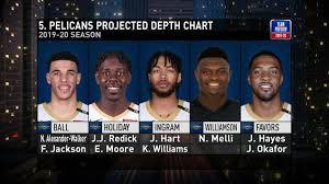 New Orleans Pelicans Depth Chart Pelicans Projected Depth Chart Nba Com