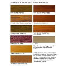 Penofin Ultra Premium Exterior Red Label Formula Hickory