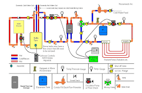 wiring diagram for fahrenheat electric baseboard heater images electric baseboard heaters diagram wiring