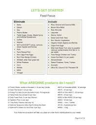 Designs For Health 28 Day Detox Program 30 Days To Feeling Fit Guide Arbonne Arbonne Arbonne