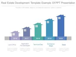 Powerpoint Real Estate Templates Real Estate Development Template Example Of Ppt Presentation