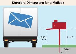 Mailbox flag dimensions Rural Mailbox Dimensions Jobsbdinfo Guidelines You Should Know Before Installing Mailbox