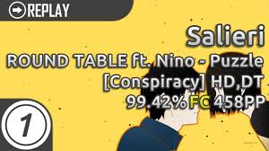 salieri round table featuring nino puzzle conspiracy hd dt 99 42 458pp 1