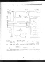 q chariot wiring diagram q image wiring diagram mitsubishi chariot diagram schematic all about repair and wiring on q chariot wiring diagram