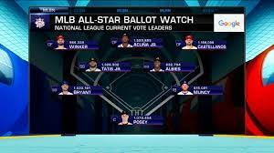 2021 All-Star Ballot Phase 1 second ...