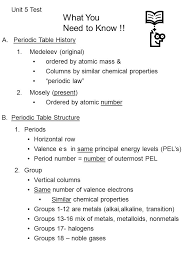 Unit 5 Test What You Need to Know !! A.Periodic Table History 1 ...