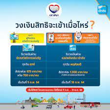Krungthai Care - เช็กที่นี่ วงเงินสิทธิ #เราชนะ...