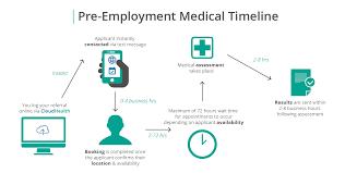 Pre Employment Medicals, Pre-Employment Medical Exams, Pre-Emplyment ...