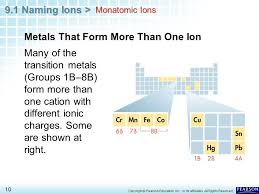 transition metals that form only one monatomic cation 9 1 naming ions naming writing formulas for ionic copmounds ppt